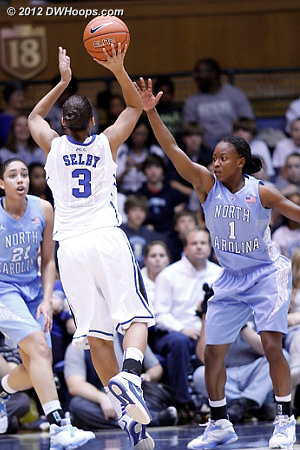 Shay Selby hits a buzzer-beater to set the 50-24 halftime score  - Duke Tags: #3 Shay Selby