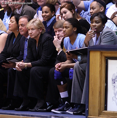 Tar Heel bench with no answers to the Duke barrage  - UNC Players: #11 Brittany Rountree, Head Coach Sylvia Hatchell, Assistant Coach Andrew Calder, Assistant Coach Tracey Williams-Johnson, Assistant Coach Trisha Stafford-Odom