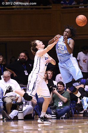 DWHoops Photo  - Duke Tags: #33 Haley Peters - UNC Players: #33 Laura Broomfield