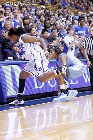 Wood forces a Duke turnover  - Duke Tags: #15 Richa Jackson - UNC Players: #4 Candace Wood