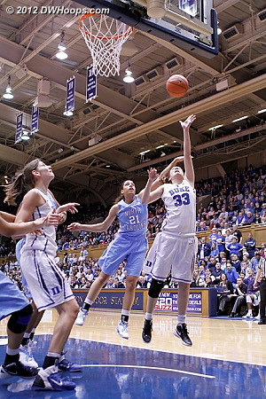 Haley puts Duke up by 38  - Duke Tags: #33 Haley Peters - UNC Players: #21 Krista Gross