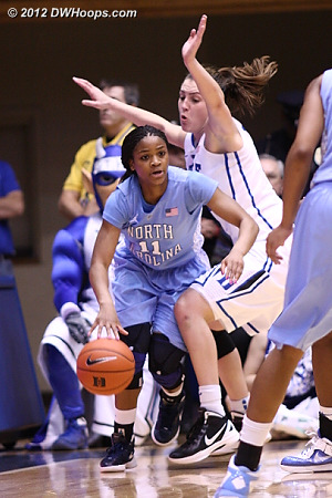 Rountree dribbles out of trouble  - Duke Tags: #33 Haley Peters - UNC Players: #11 Brittany Rountree