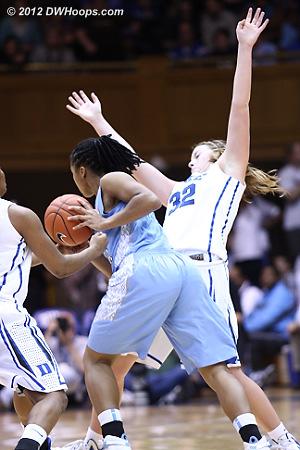 Things were getting more than a bit chippy  - Duke Tags: #32 Tricia Liston - UNC Players: #44 Tierra Ruffin-Pratt