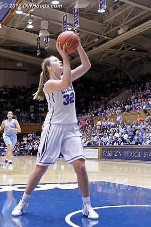 Duke leads by 40  - Duke Tags: #32 Tricia Liston