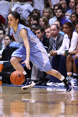 DWHoops Photo  - UNC Players: #5 Shannon Smith