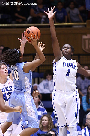 DWHoops Photo  - Duke Tags: #1 Elizabeth Williams - UNC Players: #10 Danielle Butts