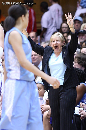 Coach Hatchell wasn't about to quit  - UNC Players: Head Coach Sylvia Hatchell