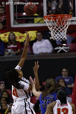 Maryland's first hoop, 6-2 Devils  - MD Players: #21 Tianna Hawkins