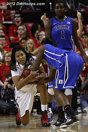 Gray ties up Hawkins  - Duke Tags: #12 Chelsea Gray - MD Players: #21 Tianna Hawkins