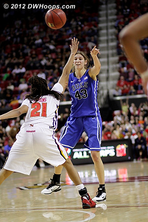 Entry pass from the high post  - Duke Tags: #43 Allison Vernerey - MD Players: #21 Tianna Hawkins