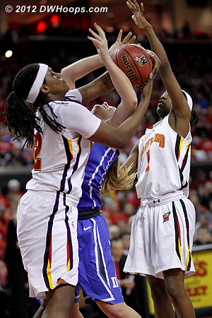Liston swarmed in the paint  - Duke Tags: #32 Tricia Liston - MD Players: #1 Lauren Mincy, #12 Lynetta Kizer