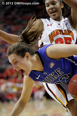 Duke shot clock violation  - Duke Tags: #33 Haley Peters - MD Players: #25 Alyssa Thomas
