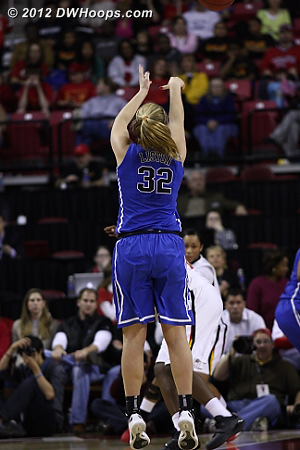 Liston misses an open look with Duke's lead cut to 24-22  - Duke Tags: #32 Tricia Liston