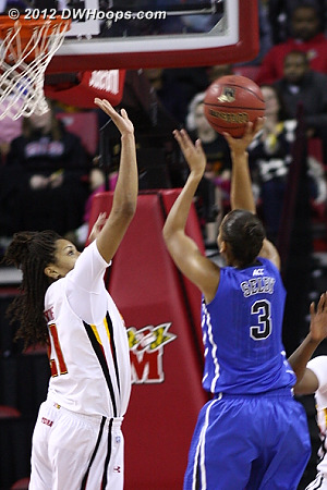 Hawkins ends the half with a block  - Duke Tags: #3 Shay Selby - MD Players: #21 Tianna Hawkins