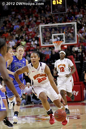 Not enough time for Maryland to get a shot  - MD Players: #25 Alyssa Thomas