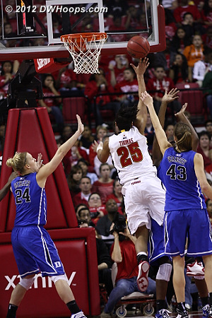 Williams (obscured) called for the block  - MD Players: #25 Alyssa Thomas