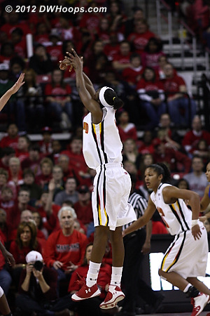 Mincy finds her range and Maryland leads 53-50  - MD Players: #1 Lauren Mincy