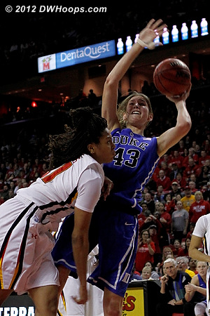 Vernerey boarded the Peters miss and was fouled, two shots  - Duke Tags: #43 Allison Vernerey - MD Players: #21 Tianna Hawkins