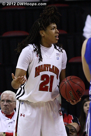 Offensive foul on Hawkins, Duke ball  - MD Players: #21 Tianna Hawkins
