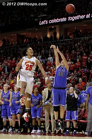 Thomas swatted Peters' last ditch three into the stands, and Maryland took the 63-61 victory  - Duke Tags: #33 Haley Peters - MD Players: #25 Alyssa Thomas