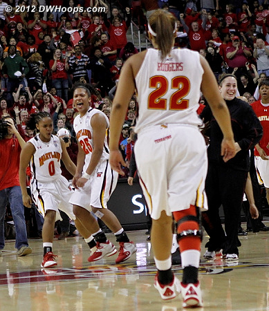Terps celebrate their big win  - MD Players: #0 Sequoia Austin, #25 Alyssa Thomas