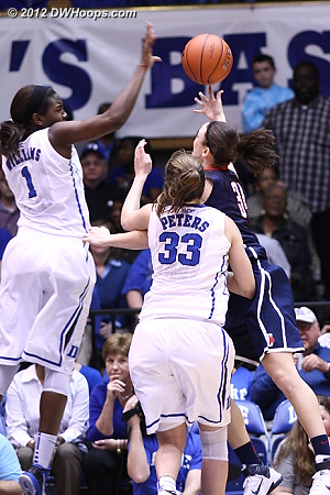 The first shot resulted in a crowd-pleasing rejection by Williams  - Duke Tags: #1 Elizabeth Williams - CONN Players: #34 Kelly Faris