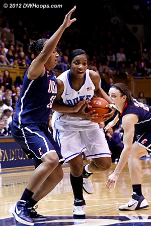 DWHoops Photo  - Duke Tags: #15 Richa Jackson - CONN Players: #23 Kaleena Mosqueda-Lewis