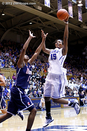 Another very difficult shot  - Duke Tags: #15 Richa Jackson - CONN Players: #3 Tiffany Hayes