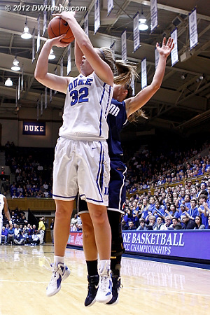 Rejection by Doty  - Duke Tags: #32 Tricia Liston - CONN Players: #5 Caroline Doty