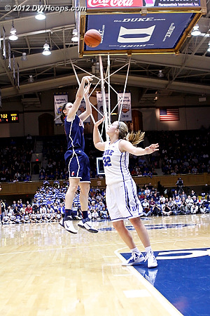 UConn goes up by nine  - Duke Tags: #24 Kathleen Scheer - CONN Players: #34 Kelly Faris