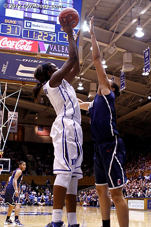 Rejection by Stokes  - Duke Tags: #1 Elizabeth Williams - CONN Players: #41 Kiah Stokes