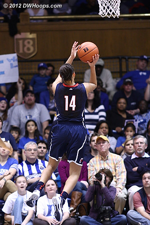 Hartley slashed through two Duke defenders to gain a surprisingly open layup  - CONN Players: #14 Bria Hartley