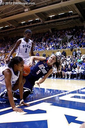 Ball was already going to Duke here  - Duke Tags: #15 Richa Jackson, #1 Elizabeth Williams - CONN Players: #5 Caroline Doty