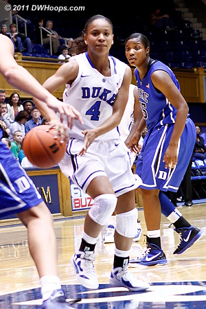 Chloe goes no-look  - Duke Tags: #4 Chloe Wells
