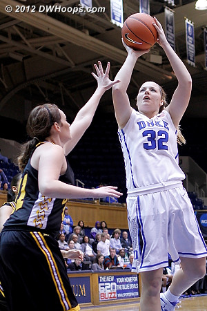 Liston was a ridiculous 13-15 from the floor  - Duke Tags: #32 Tricia Liston - SHAW Players: #41 Jessica Anderson