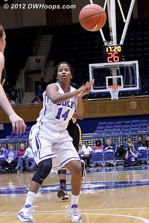 One of the first of many Duke no-look passes  - Duke Tags: #14 Ka'lia Johnson