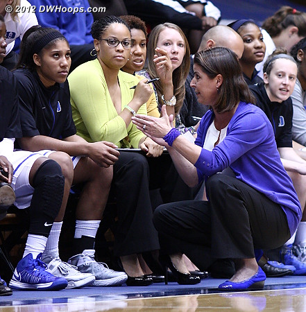 Coaching on the bench  - Duke Tags: #5 Sierra Moore, Candace Jackson , Joanne P. McCallie