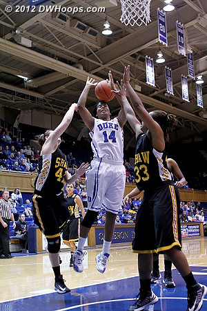 Rejection by Wilson  - Duke Tags: #14 Ka'lia Johnson - SHAW Players: #33 Crystal Wilson