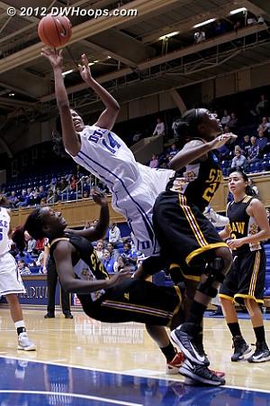 A huge collision  - Duke Tags: #14 Ka'lia Johnson