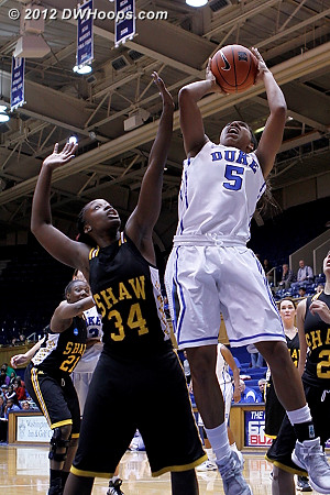 DWHoops Photo  - Duke Tags: #5 Sierra Moore - SHAW Players: #34 Adana David