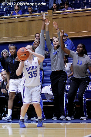 Frush got it right back  - Duke Tags: #35 Jenna Frush