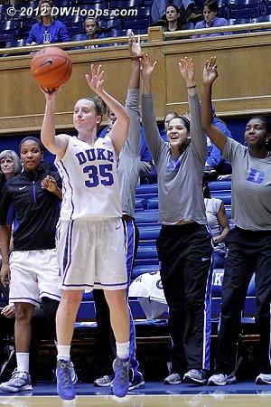 Frush launches a perfect three  - Duke Tags: #35 Jenna Frush