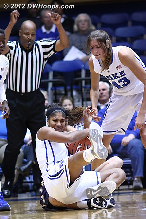Moore mixes it up  - Duke Tags: #5 Sierra Moore