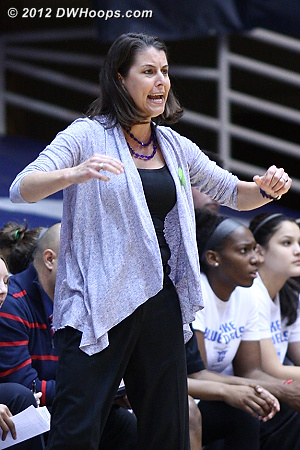 Duke coach Joanne P. McCallie