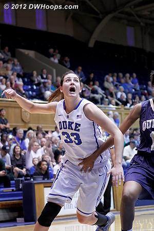 Haley looks for a rebound  - Duke Tags: #33 Haley Peters