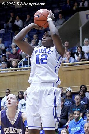 Wide open shot  - Duke Tags: #12 Chelsea Gray