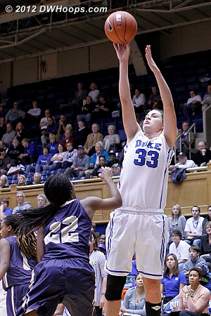 Great look for Haley who had a 20-20 afternoon  - Duke Tags: #33 Haley Peters