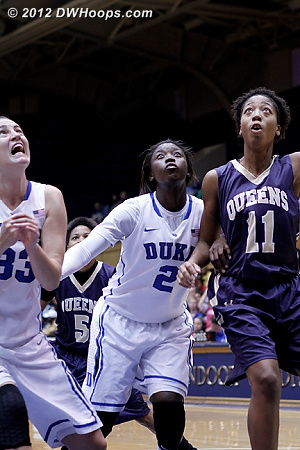All eyes on the rim  - Duke Tags: #2 Alexis Jones, #33 Haley Peters