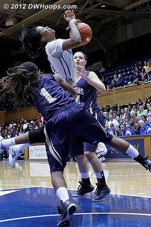 Collision in the paint  - Duke Tags: #14 Ka'lia Johnson