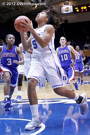 Sierra Moore scored her first college points on a this fast break basket